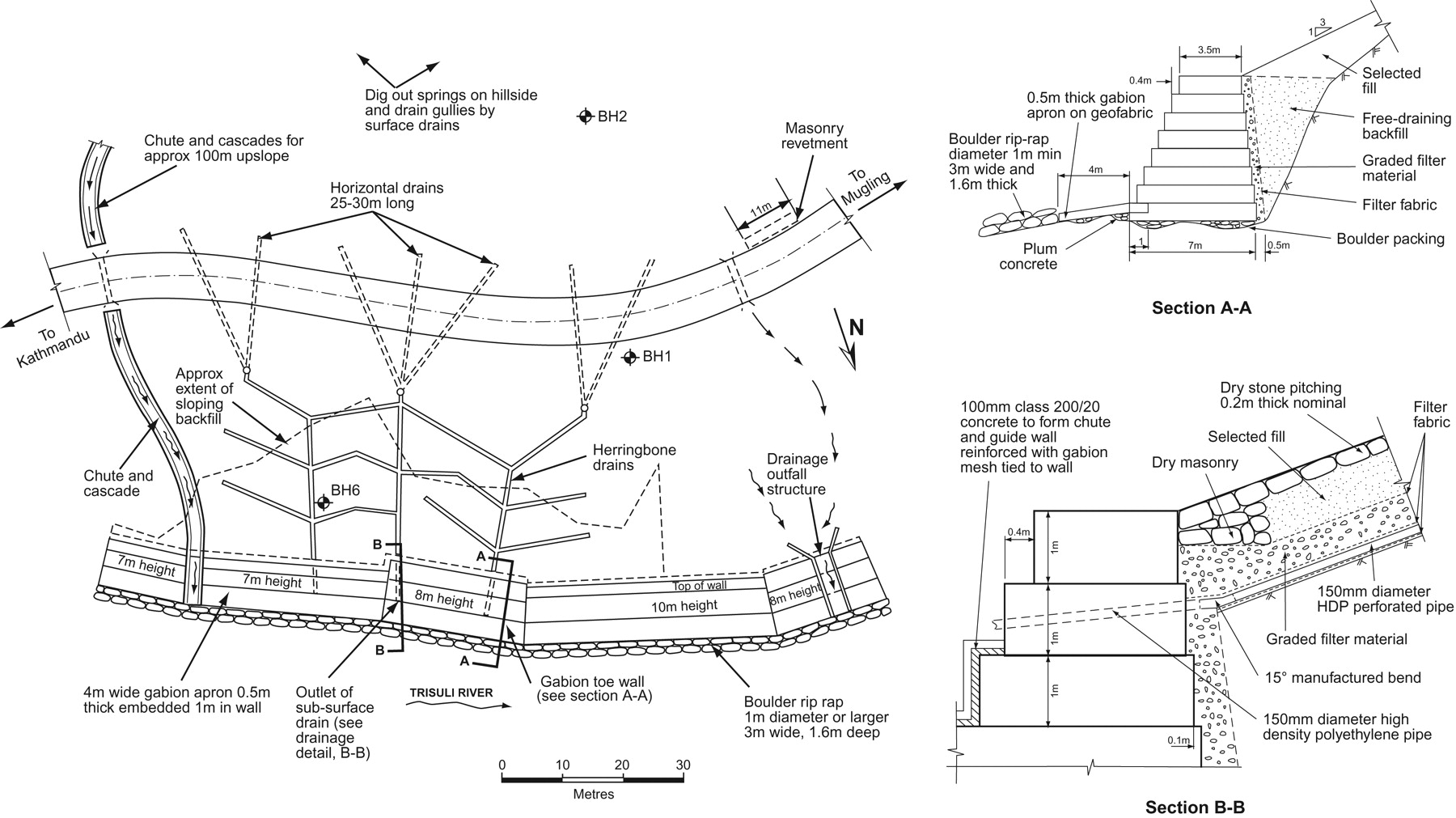 C3 Soil Slope Stabilization Geological Society London Piping Layout Drawings Download Figure Open In New Tab Powerpoint